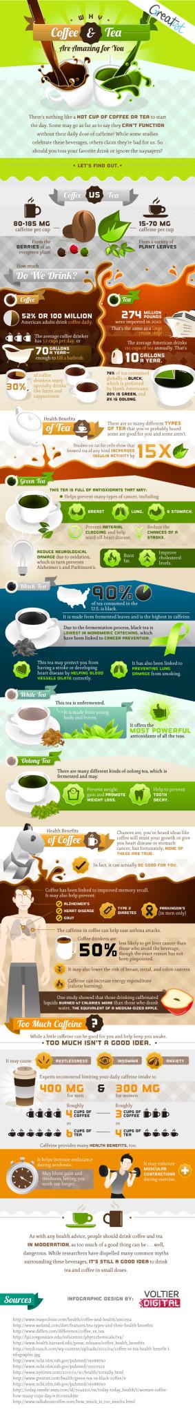 coffee-tea-infographic