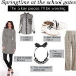 Springtime At The School Gates