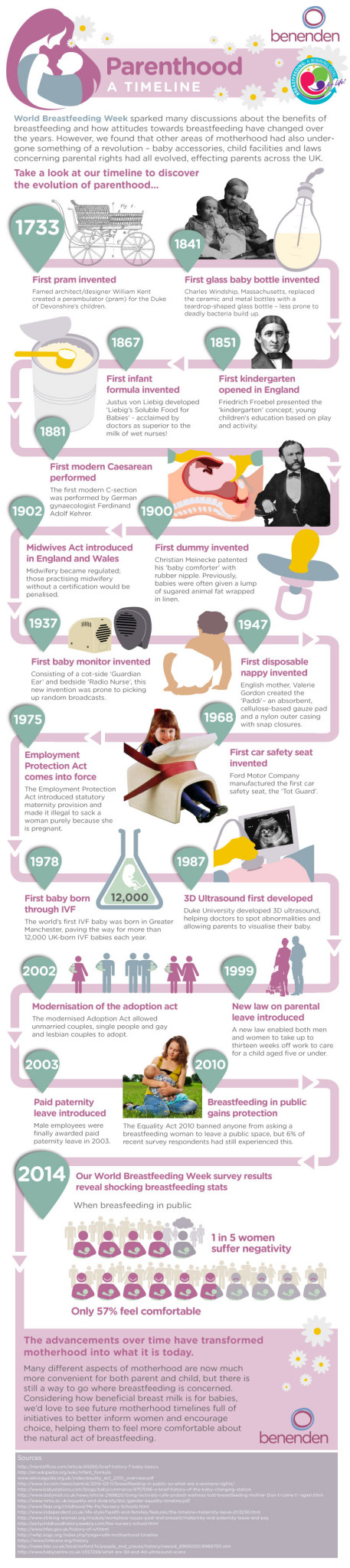 Motherhood_Infographic_benenden